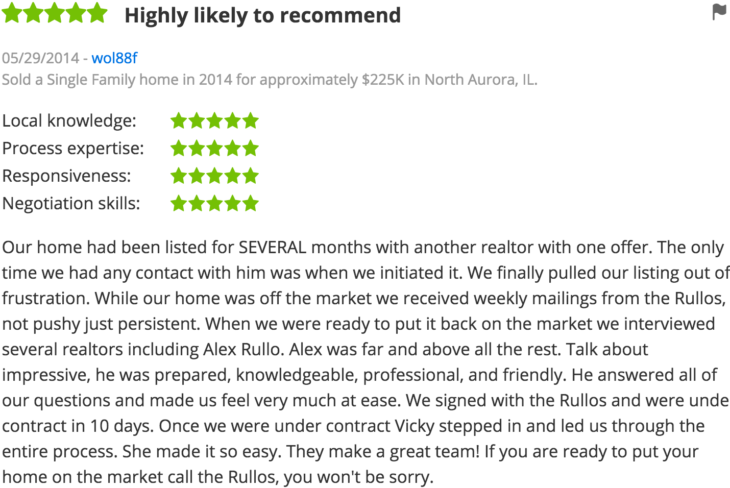 Zillow Agent Reviews of The Rullo Team